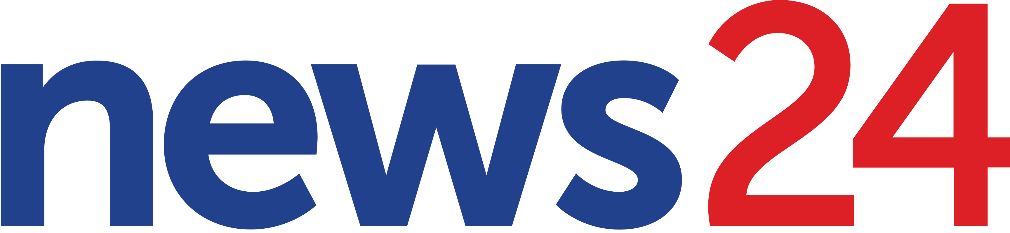 Supported By News 24
